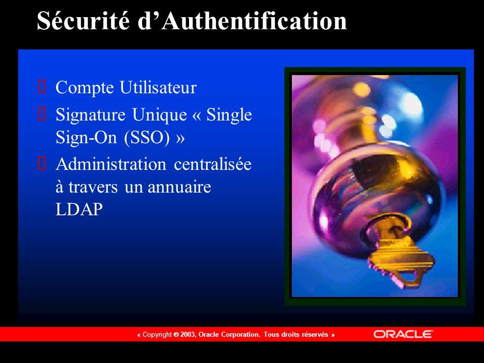 Sécurité d'Authentification
