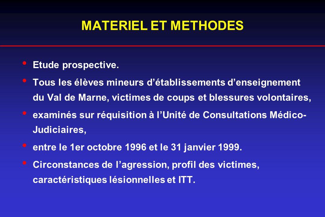 MATERIEL ET METHODES Etude prospective.