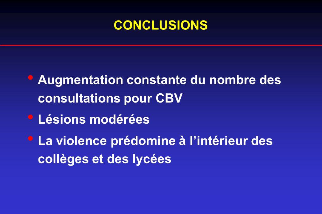 Augmentation constante du nombre des consultations pour CBV
