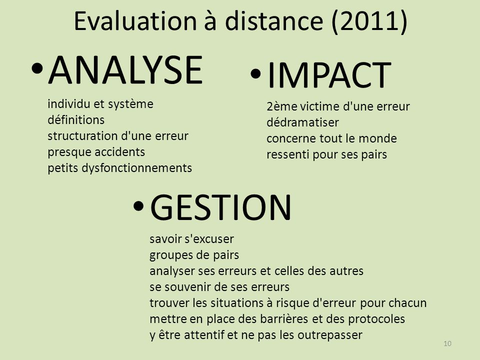 Evaluation à distance (2011)