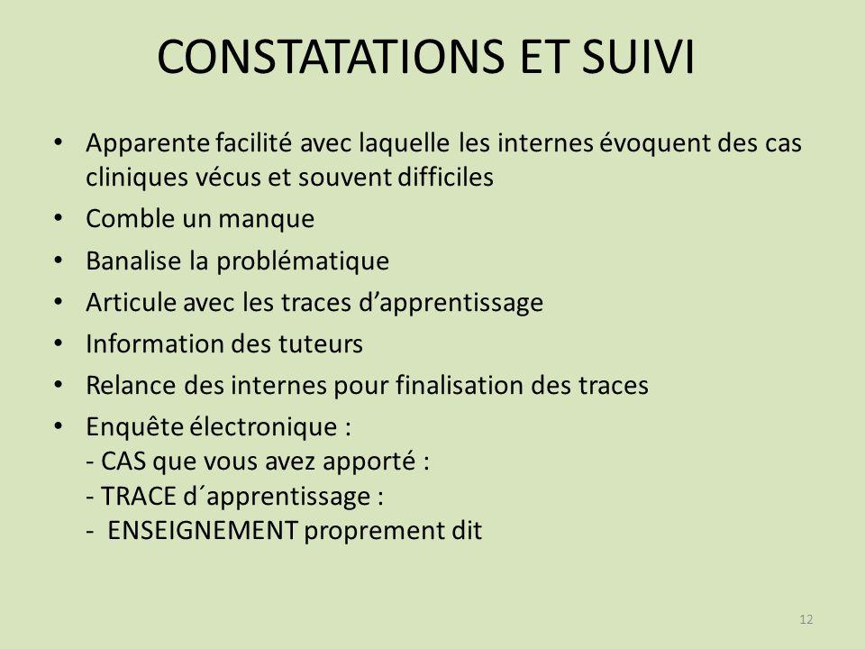 CONSTATATIONS ET SUIVI