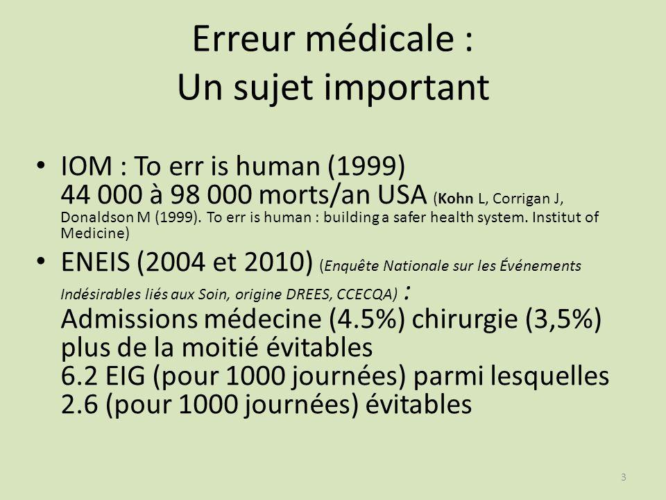 Erreur médicale : Un sujet important