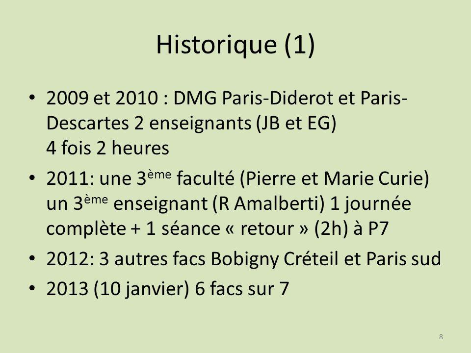Historique (1) 2009 et 2010 : DMG Paris-Diderot et Paris-Descartes 2 enseignants (JB et EG) 4 fois 2 heures.
