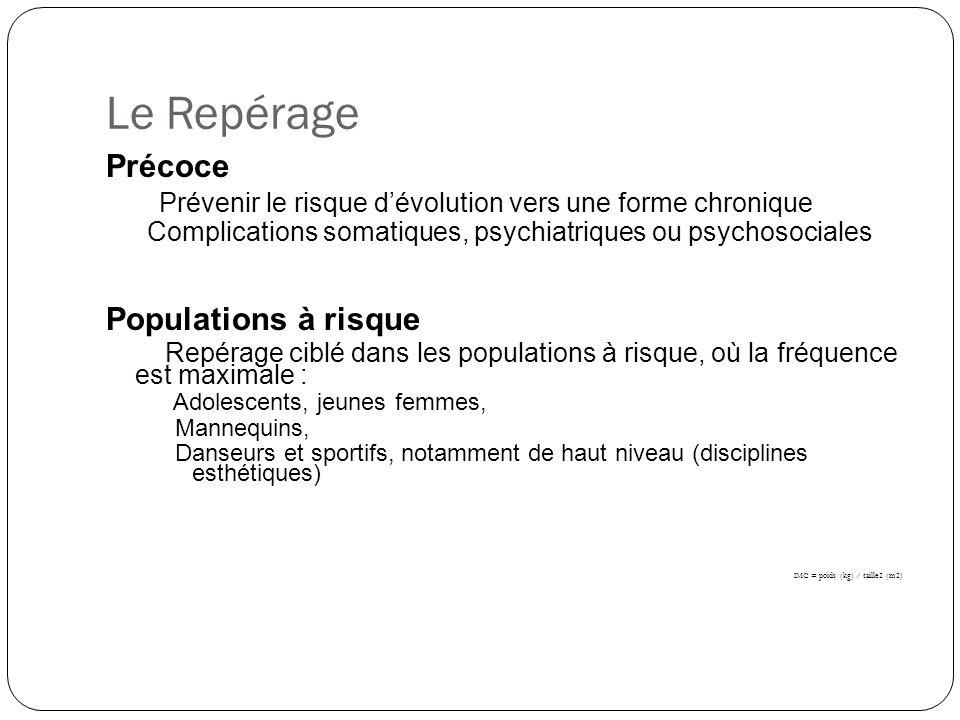 Le RepéragePrécoce. Prévenir le risque d'évolution vers une forme chronique. Complications somatiques, psychiatriques ou psychosociales.