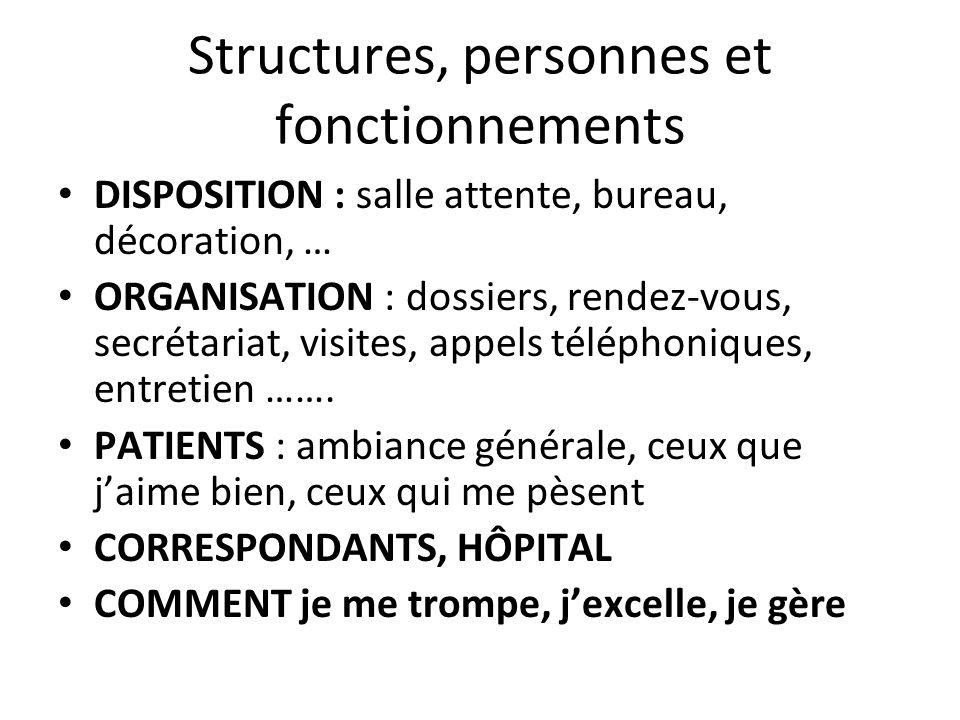 Structures, personnes et fonctionnements