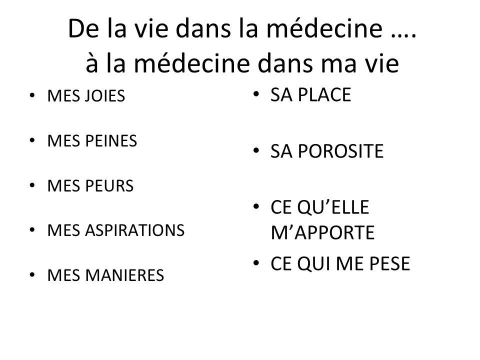 De la vie dans la médecine …. à la médecine dans ma vie