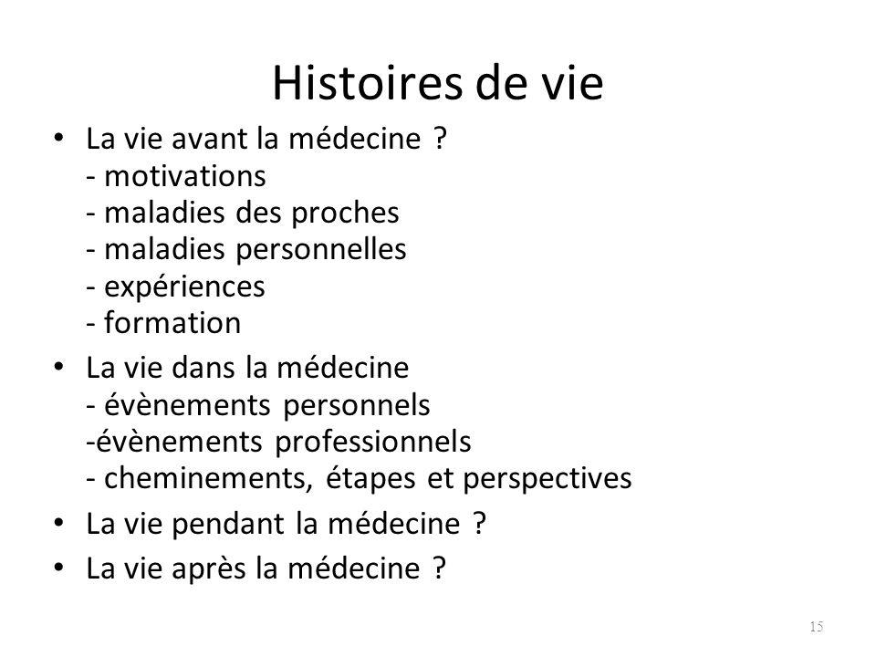 Histoires de vie La vie avant la médecine - motivations - maladies des proches - maladies personnelles - expériences - formation.