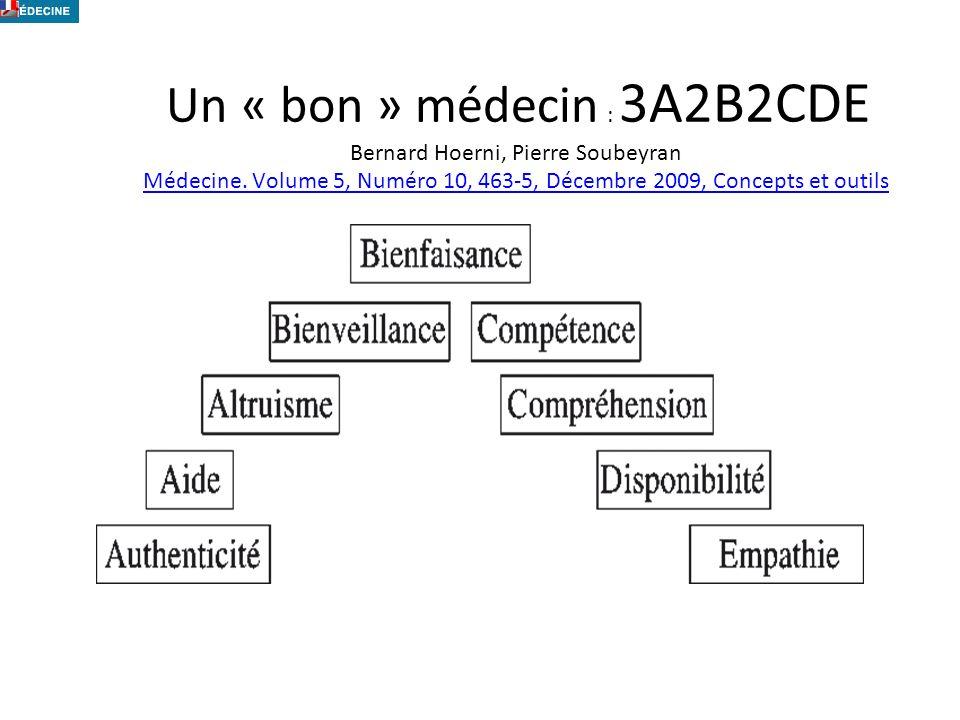 Un « bon » médecin : 3A2B2CDE Bernard Hoerni, Pierre Soubeyran Médecine. Volume 5, Numéro 10, 463-5, Décembre 2009, Concepts et outils