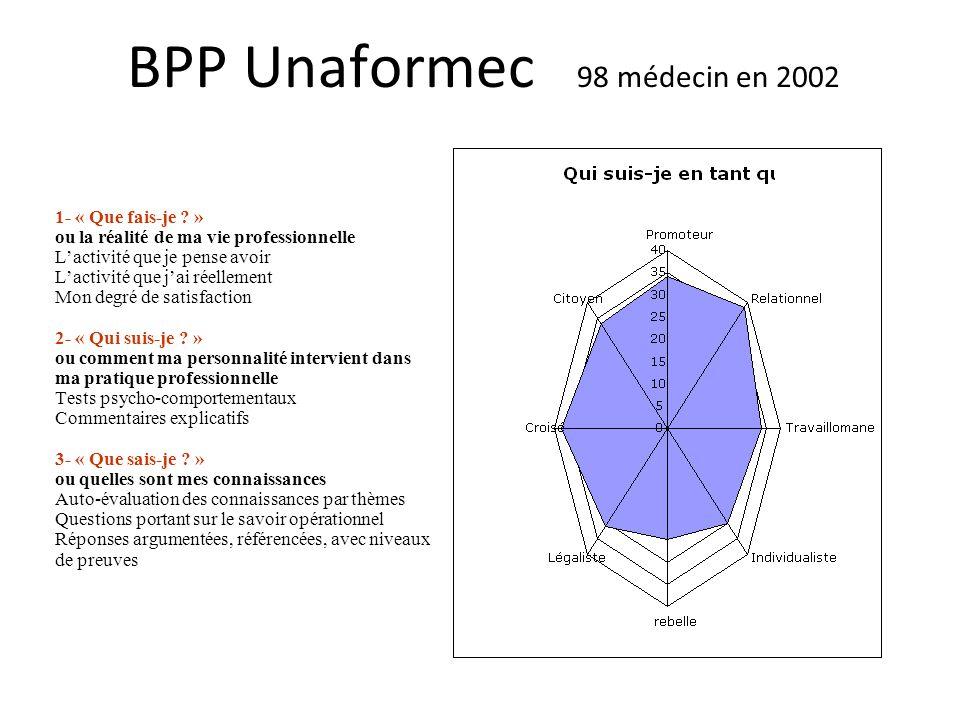 BPP Unaformec 98 médecin en 2002
