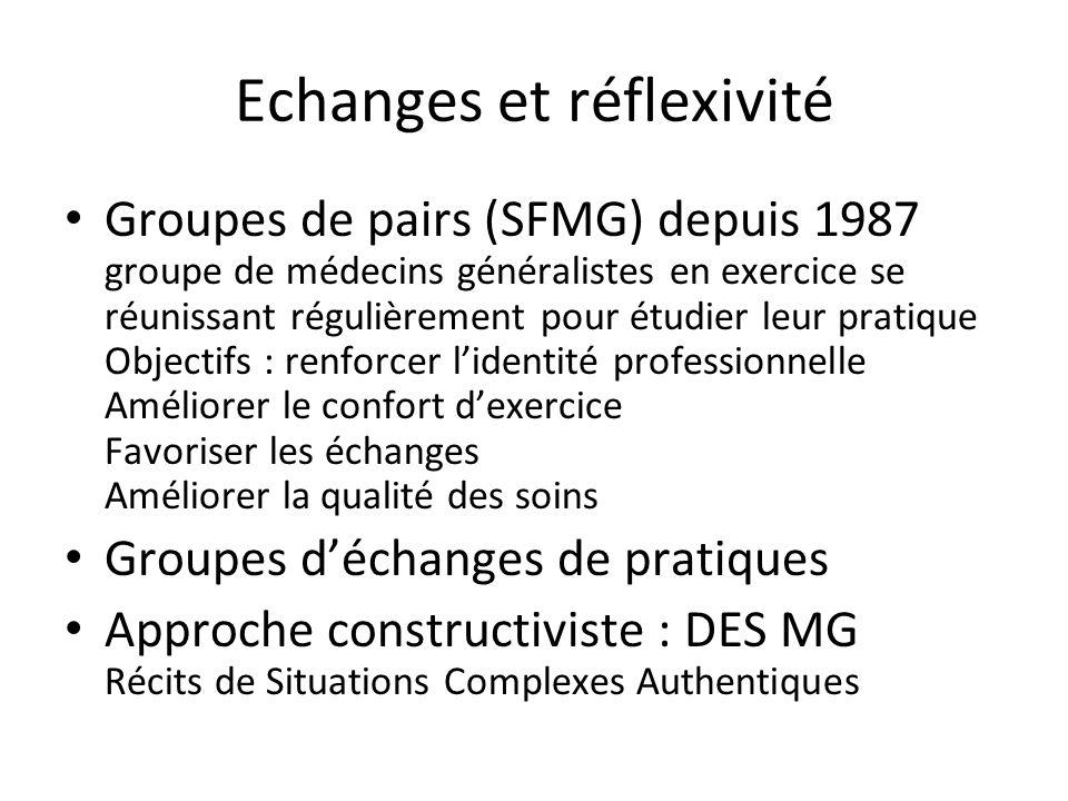 Echanges et réflexivité