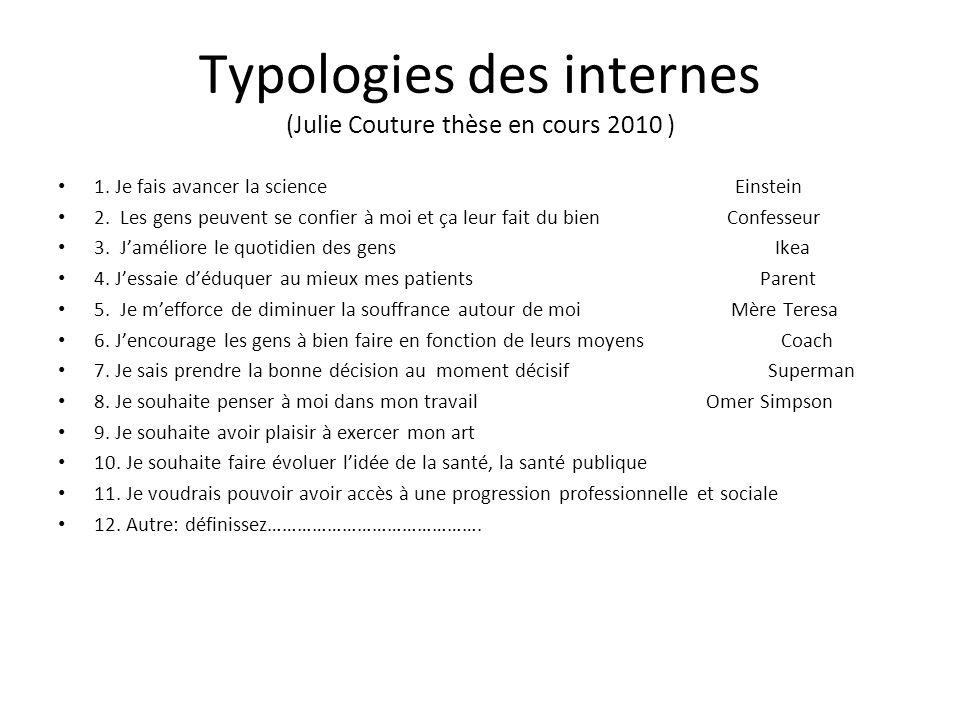 Typologies des internes (Julie Couture thèse en cours 2010 )