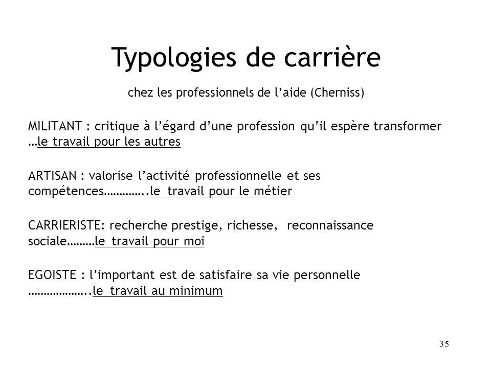 Typologies de carrière chez les professionnels de l'aide (Cherniss)