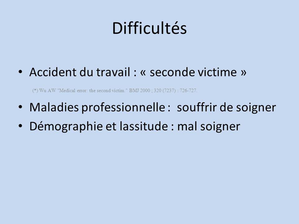 DifficultésAccident du travail : « seconde victime » (*) Wu AW Medical error: the second victim. BMJ 2000 ; 320 (7237) : 726-727.