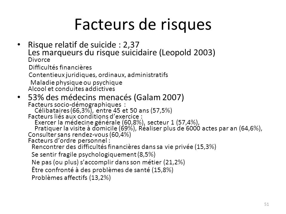 Facteurs de risquesRisque relatif de suicide : 2,37 Les marqueurs du risque suicidaire (Leopold 2003) Divorce.