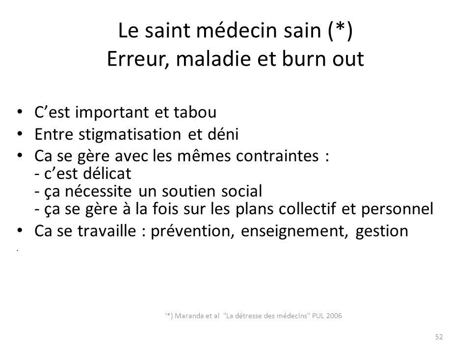 Le saint médecin sain (*) Erreur, maladie et burn out