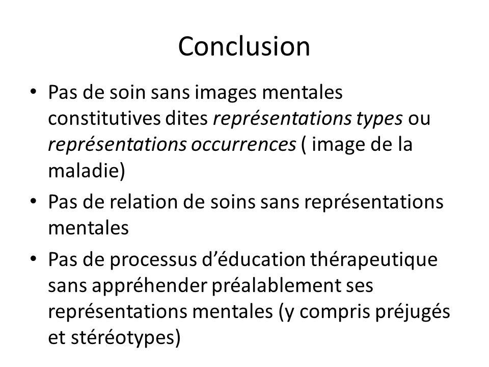 Conclusion Pas de soin sans images mentales constitutives dites représentations types ou représentations occurrences ( image de la maladie)