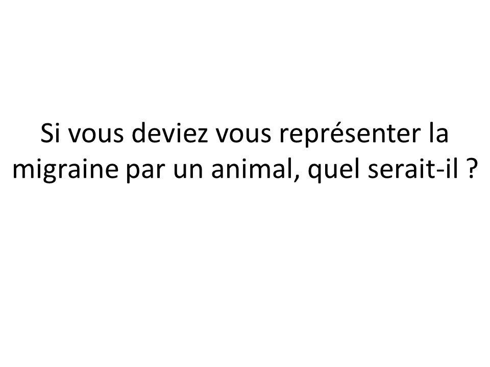 Si vous deviez vous représenter la migraine par un animal, quel serait-il