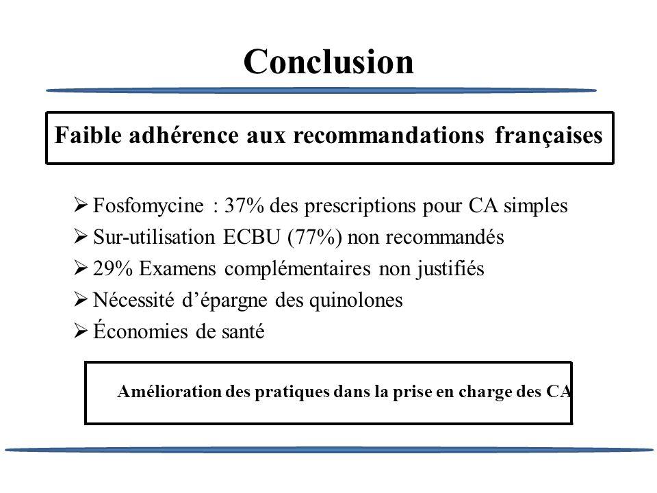 Conclusion Faible adhérence aux recommandations françaises
