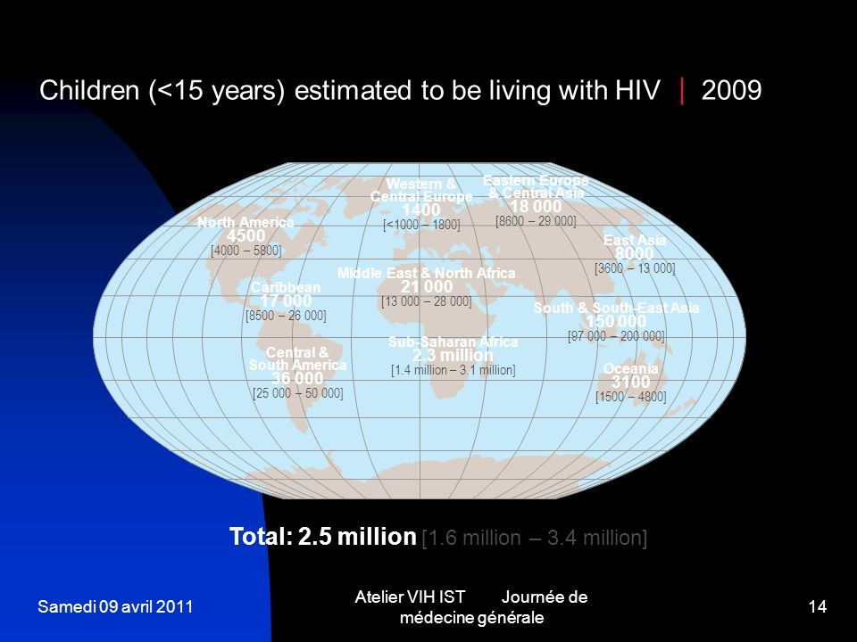 Children (<15 years) estimated to be living with HIV  2009