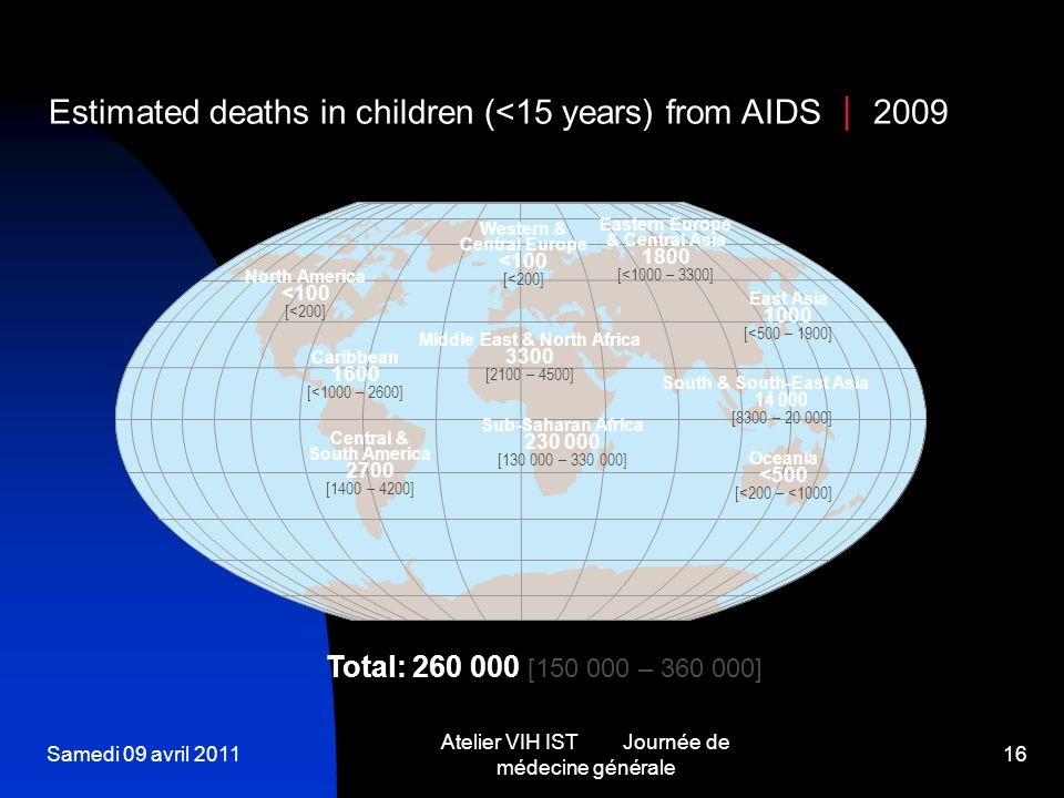 Estimated deaths in children (<15 years) from AIDS  2009