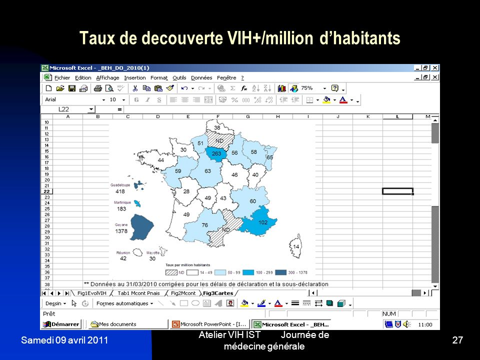 Taux de decouverte VIH+/million d'habitants