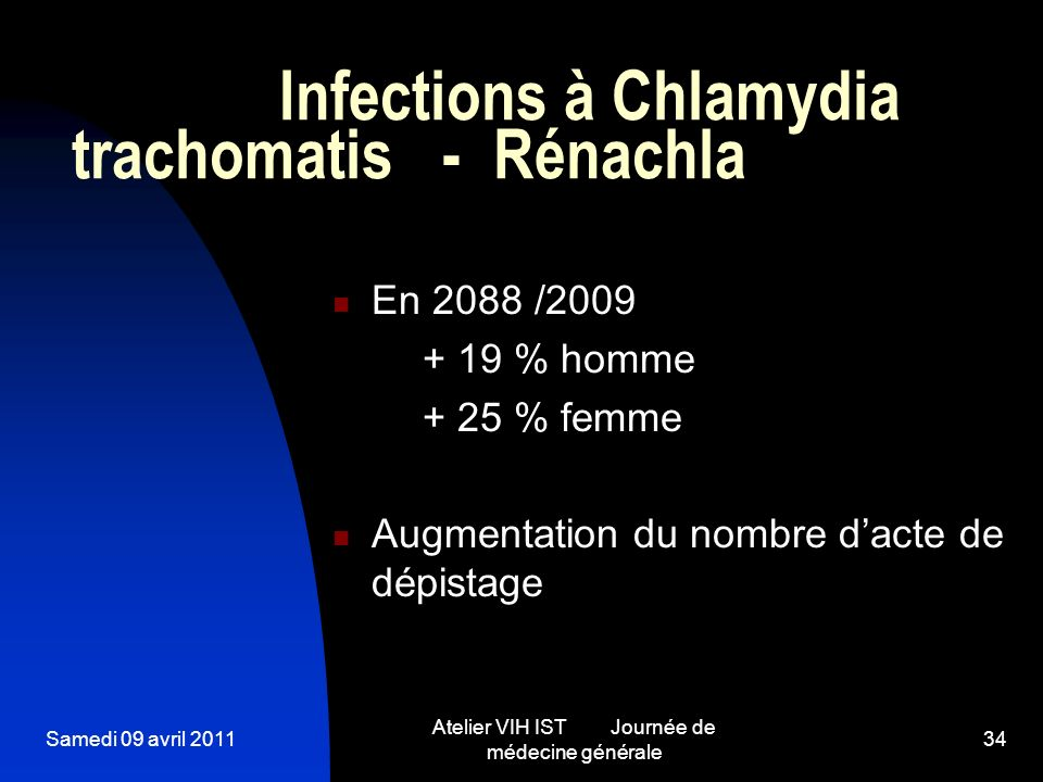 Infections à Chlamydia trachomatis - Rénachla