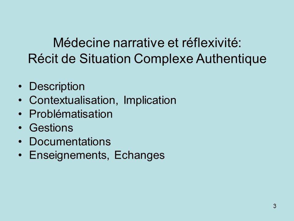 Médecine narrative et réflexivité: Récit de Situation Complexe Authentique