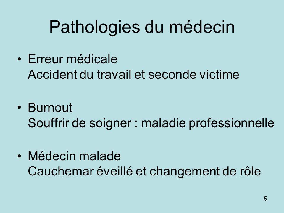 Pathologies du médecin