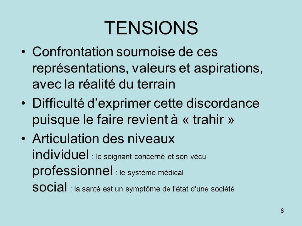 TENSIONS Confrontation sournoise de ces représentations, valeurs et aspirations, avec la réalité du terrain.
