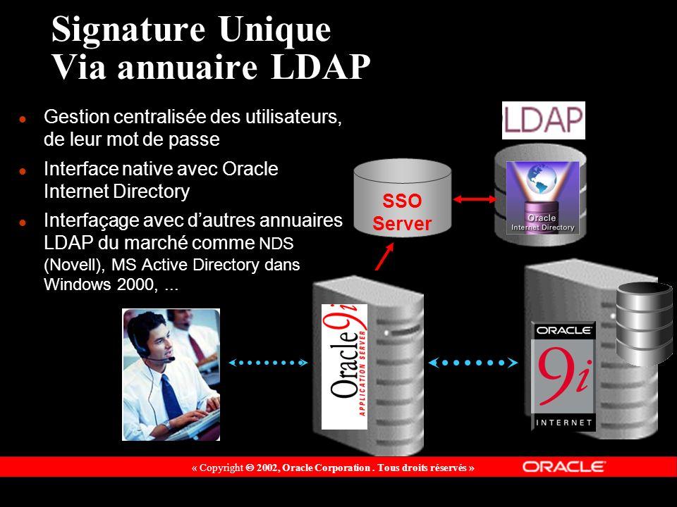 Signature Unique Via annuaire LDAP