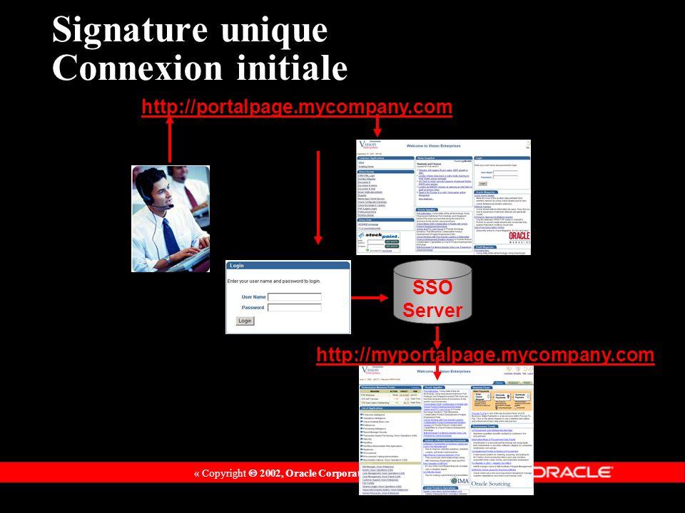 Signature unique Connexion initiale