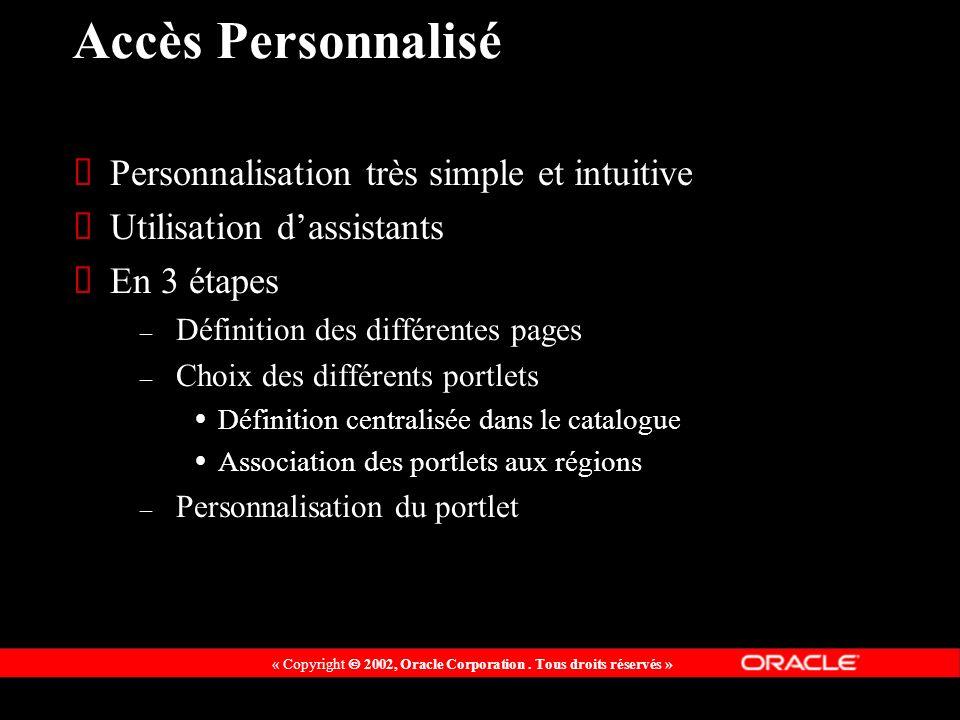 Accès Personnalisé Personnalisation très simple et intuitive