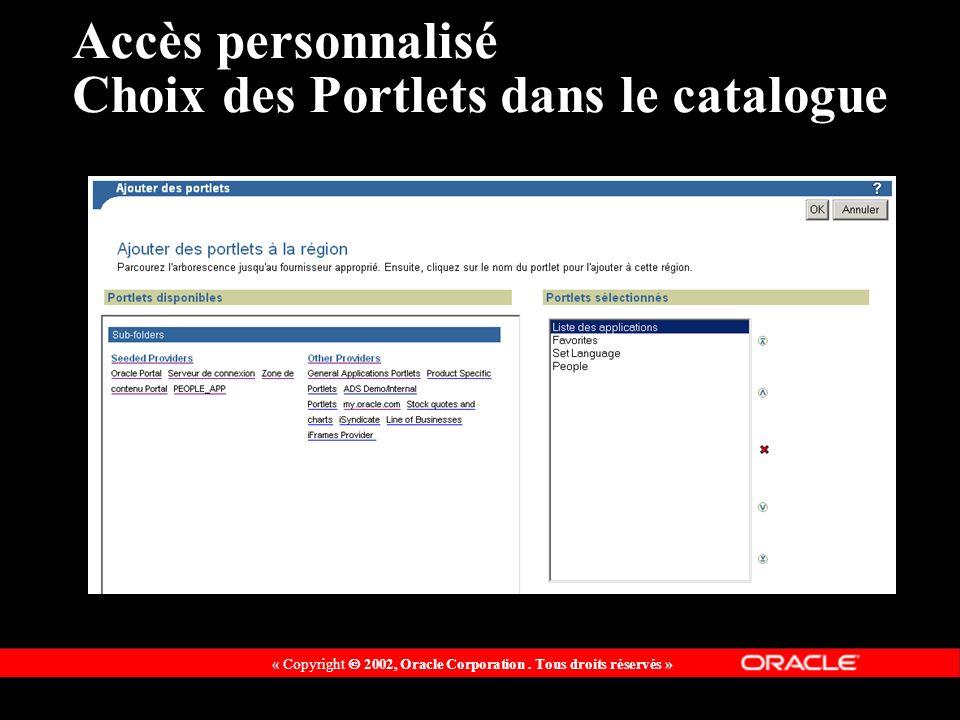Accès personnalisé Choix des Portlets dans le catalogue