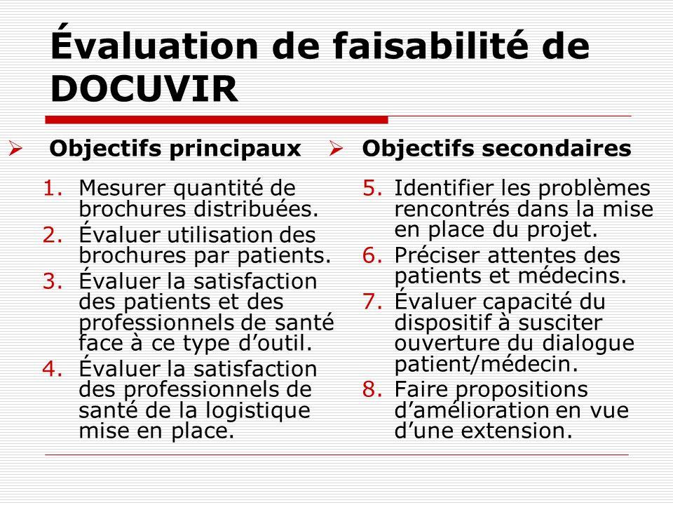 Évaluation de faisabilité de DOCUVIR
