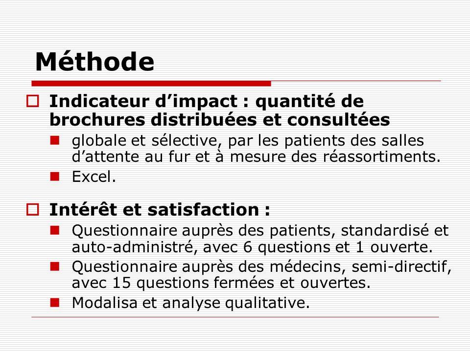 Méthode Indicateur d'impact : quantité de brochures distribuées et consultées.