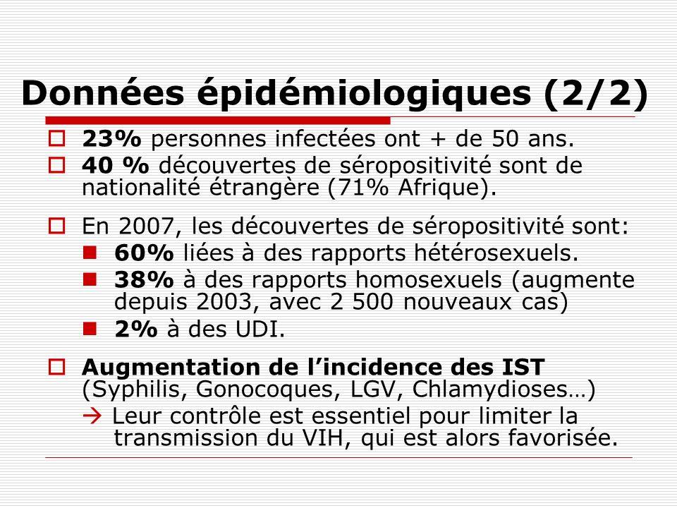 Données épidémiologiques (2/2)