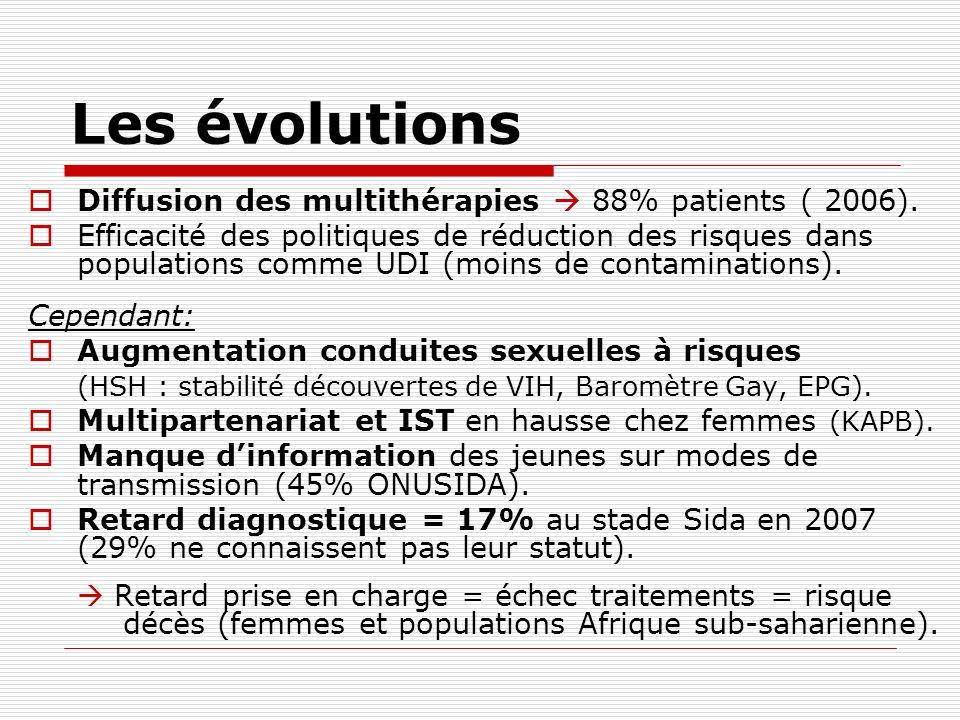 Les évolutions Diffusion des multithérapies  88% patients ( 2006).