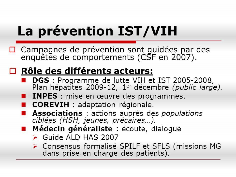 La prévention IST/VIH Rôle des différents acteurs: