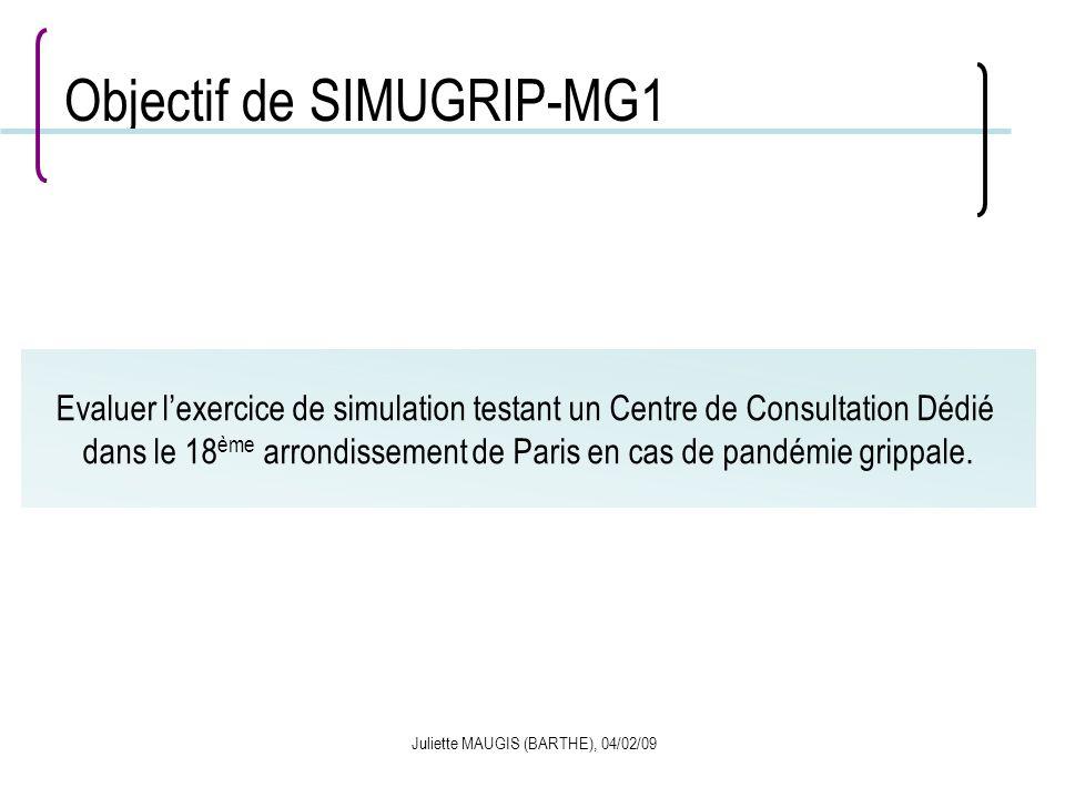 Objectif de SIMUGRIP-MG1