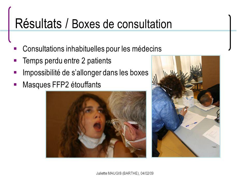 Résultats / Boxes de consultation