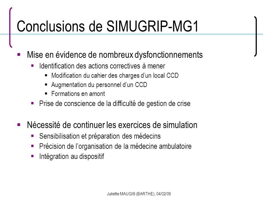 Conclusions de SIMUGRIP-MG1