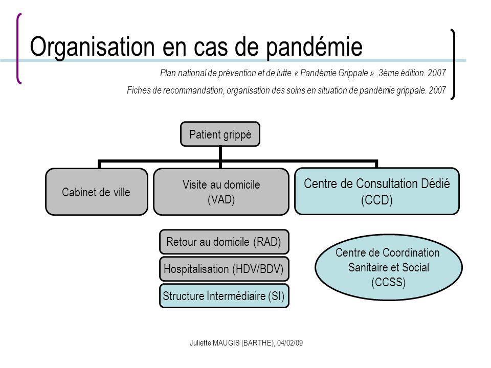 Organisation en cas de pandémie