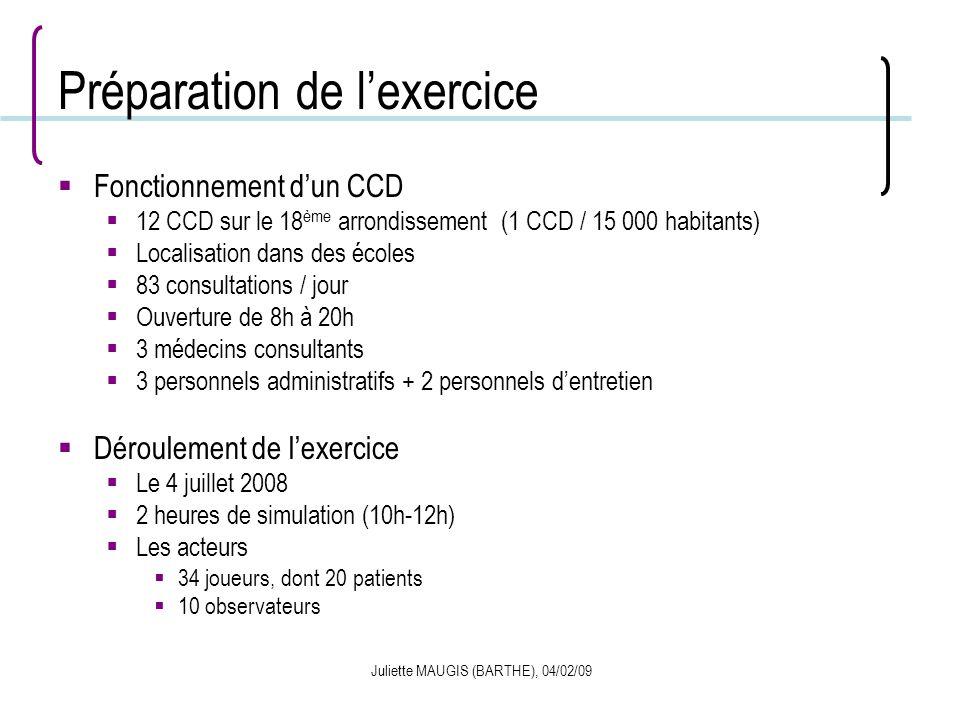 Préparation de l'exercice