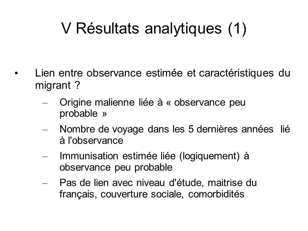 V Résultats analytiques (1)