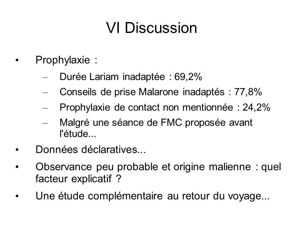 VI Discussion Prophylaxie : Données déclaratives...