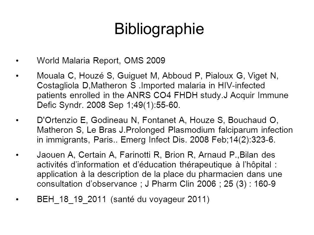 Bibliographie World Malaria Report, OMS 2009