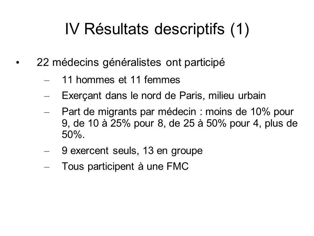 IV Résultats descriptifs (1)