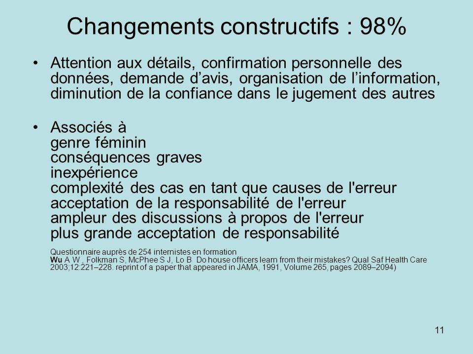 Changements constructifs : 98%