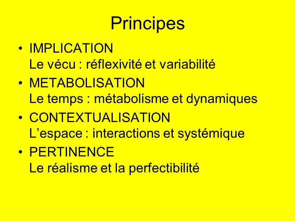 Principes IMPLICATION Le vécu : réflexivité et variabilité