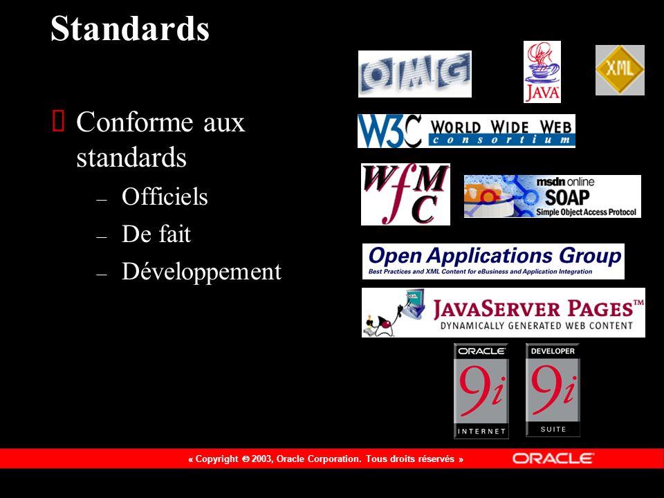 Standards Conforme aux standards Officiels De fait Développement